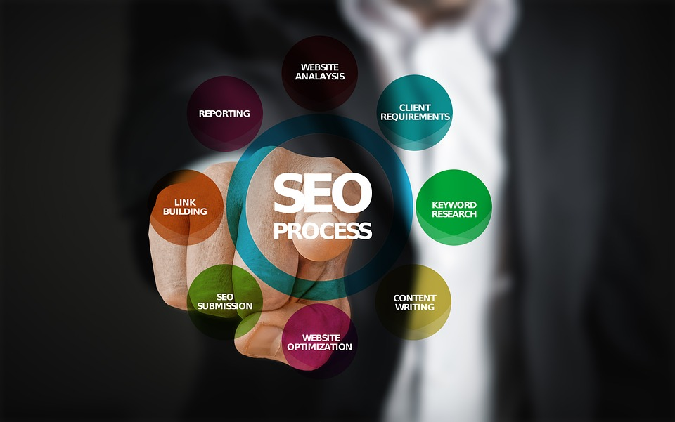 search-engine-optimisation-webcircle